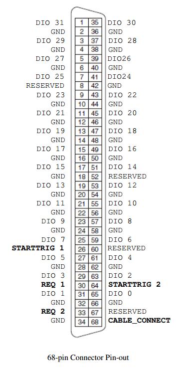 cable pinout  u0026 daqmx - page 2