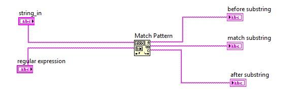 labview_match pattern.jpg