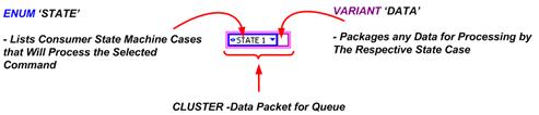 State enum in a cluster