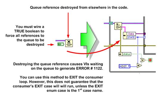 Using the Release Queue VI