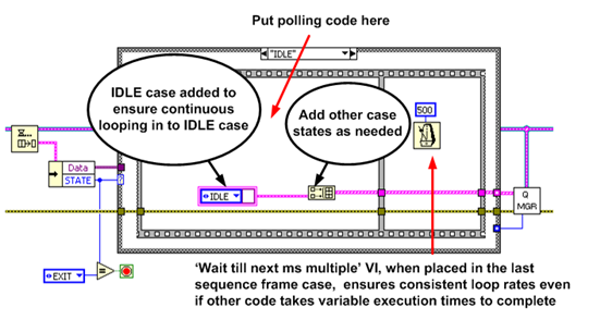 An IDLE case for continuous and constant loop