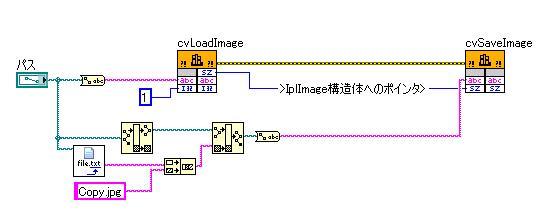 OpenCV_dll使用例.JPG