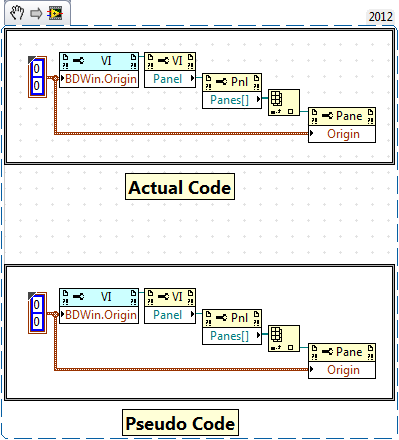 Actual and Pseudo Codes
