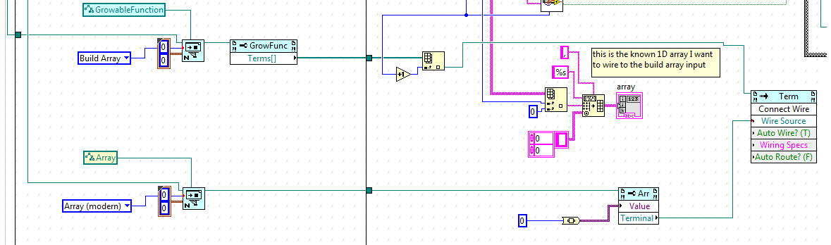 LabVIEW topics