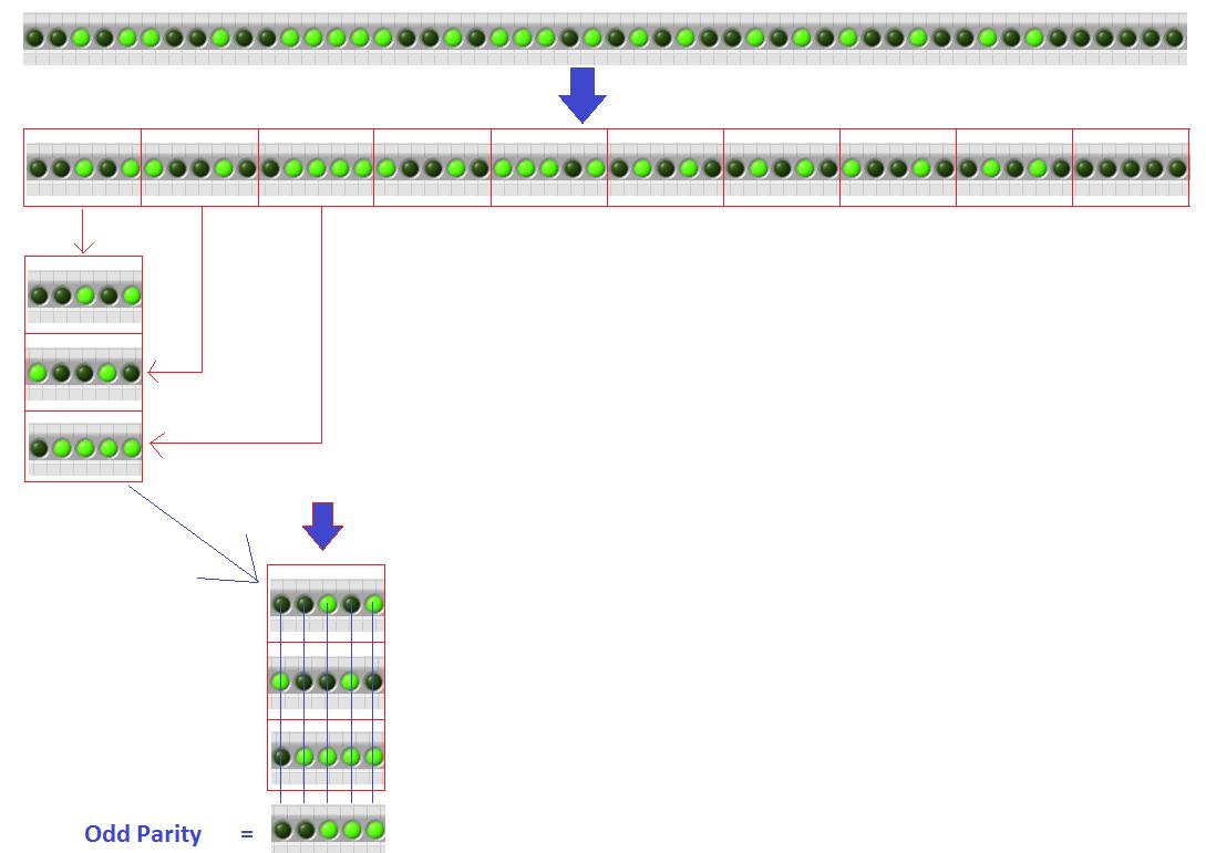 array_split_plus_parity-check.png