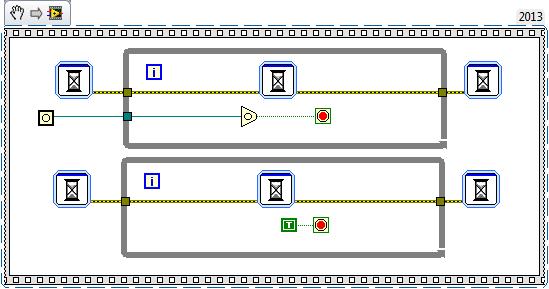Parallel Loops.png
