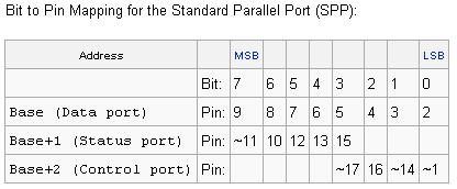 Parallel Port.PNG