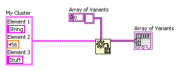 Array of Variants to Cluster.png