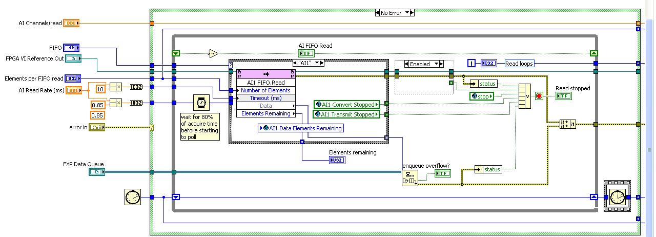 FPGA FIFO Read.PNG