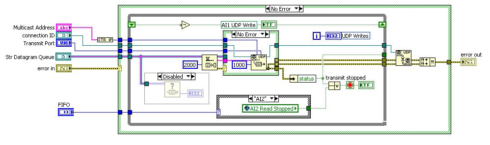 UDP transmit.PNG