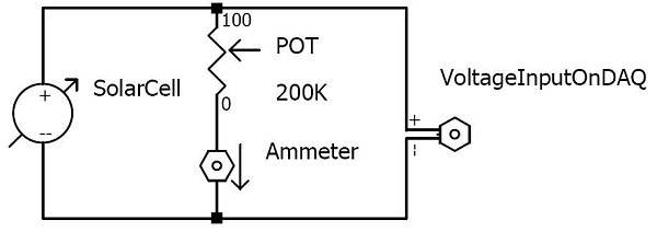 solved  measuring current using usb 6009 with a rheostat as shunt resistor