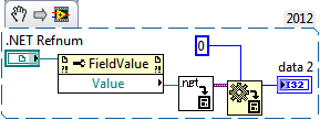 .NET Ref to actual Value.png