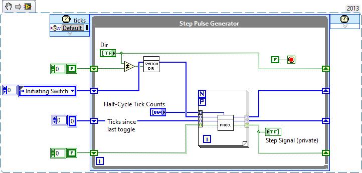 FPGA Loop Yay.png