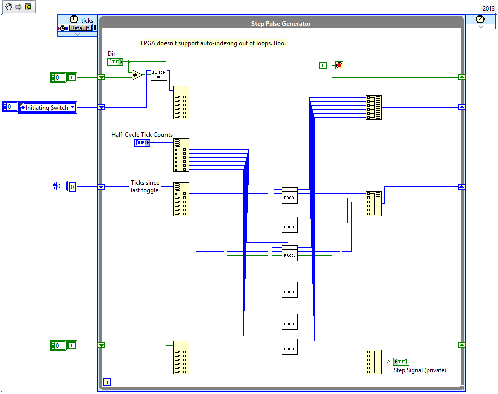 FPGA Loop Ouch.png