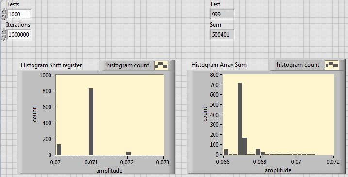 Register vs Array Add.png