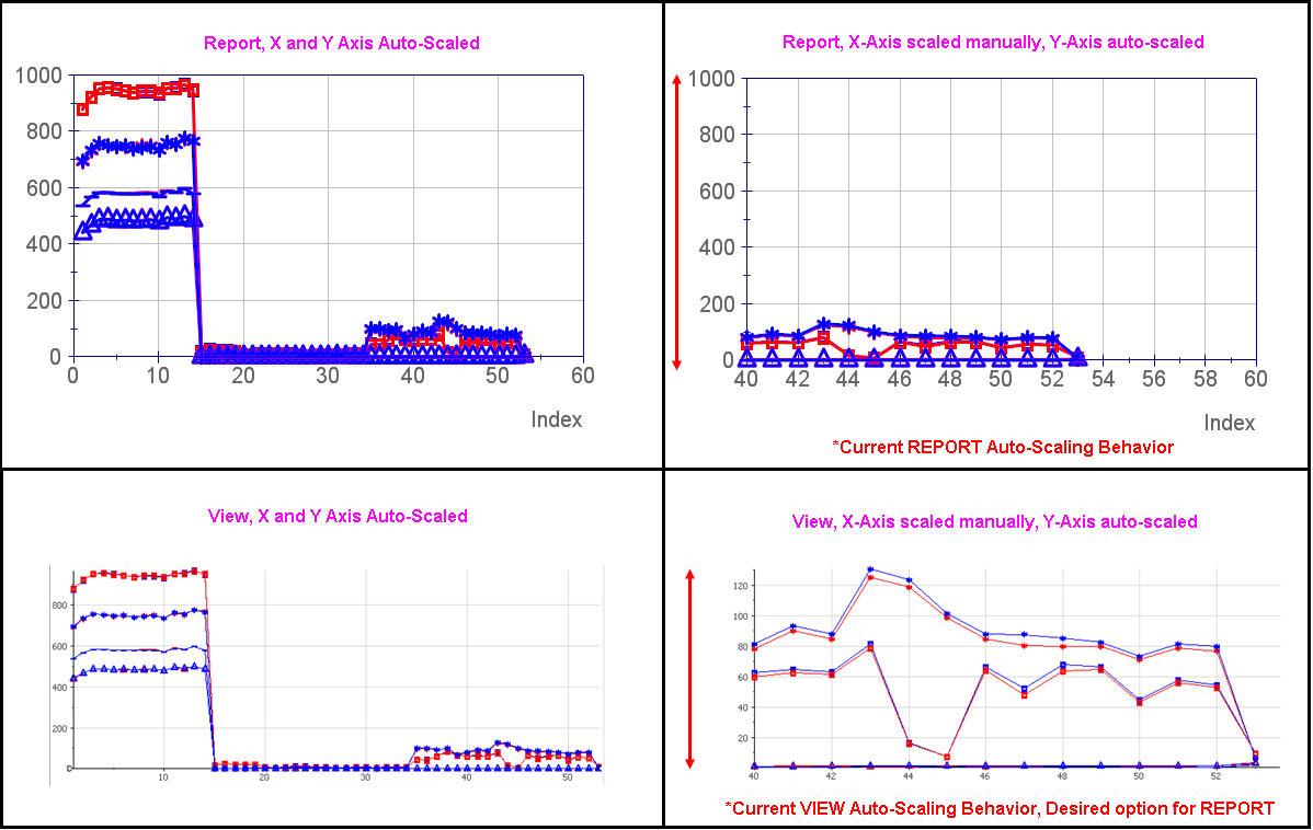 DIAdem Axis Scaling Behavior.jpg