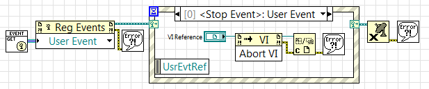 stopevent.png