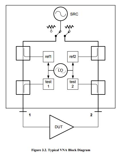 VNA_Block_Diagram.PNG