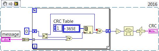 CRC-16-DNP.png