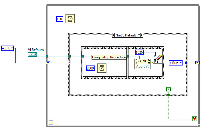 Main VI Code