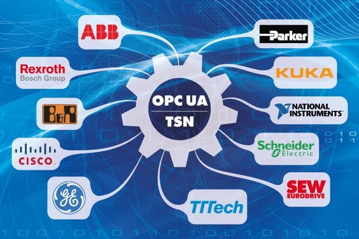 2016-11-23-Press-Release-OPC+UA+TSN-e.jpg