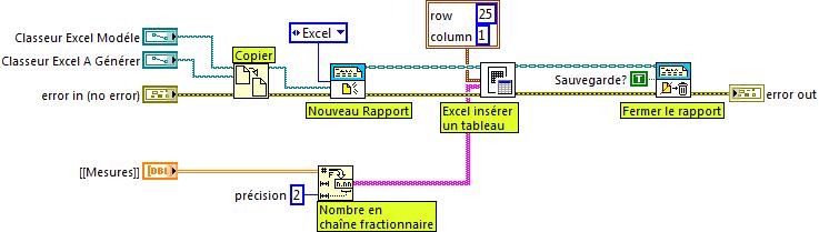 Luc Desruelle Certifi U00e9 LabVIEW Architect U0026 TestStand