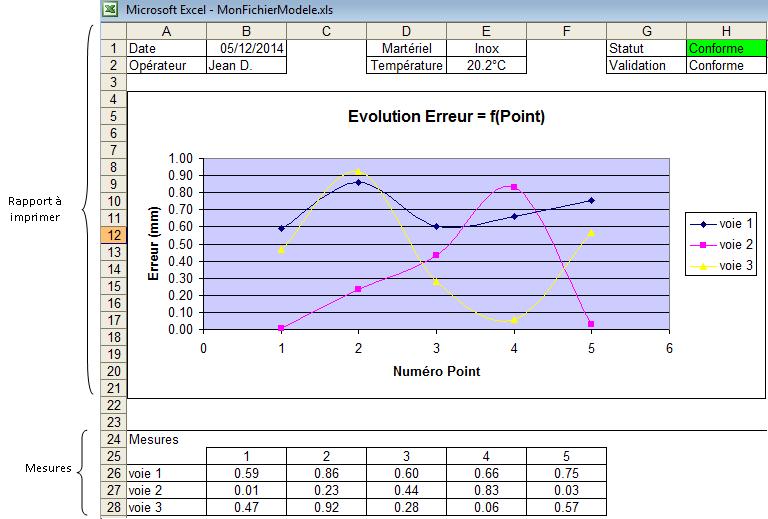 Excel rapport.png
