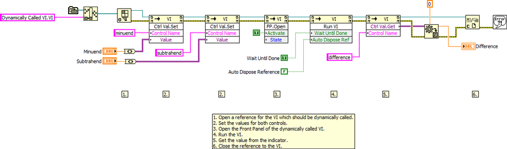 Transfer Values To And From A Dynamically Called VI - Block Diagram.png