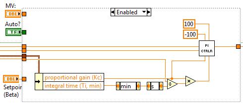 Custom PI Integration.PNG