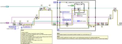IMAQdx Low-Level Grab Async with AVI Recording - Block Diagram.png