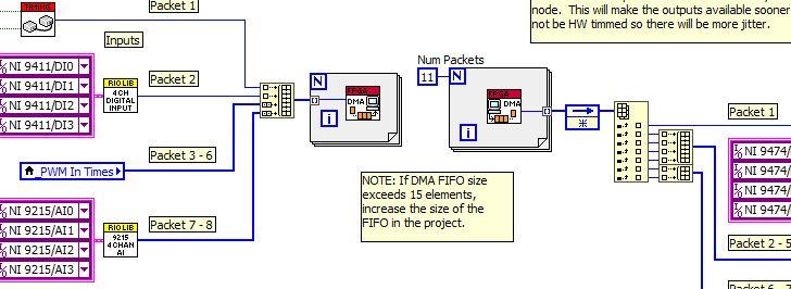 DMA_FIFO1.JPG