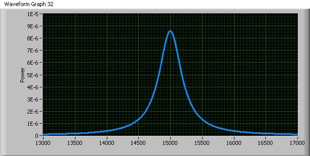 Power on Linear Y Scale.jpg