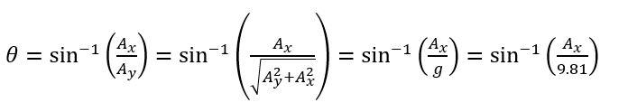 Equation_of_angle.JPG