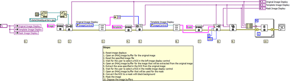 Zoom and Mask IMAQ Image using ROI - Block Diagram.png