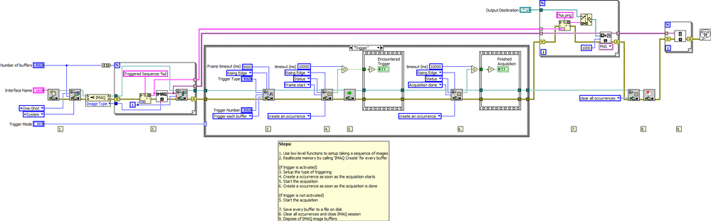 IMAQ Triggered Sequence and Save LV2012 NIVerified.vi - Block Diagram.png