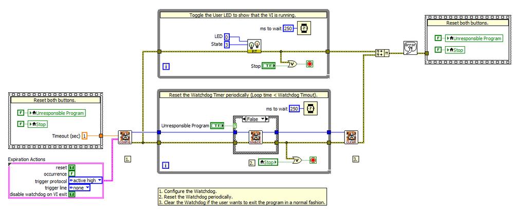 cRIO Watchdog - Block Diagram.png