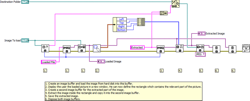 Extract A User Selectable Part Of An Image As New Image - Block Diagram.png