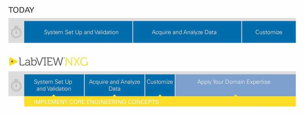 Figure 1_Accelerate Engineering Graphic.jpg