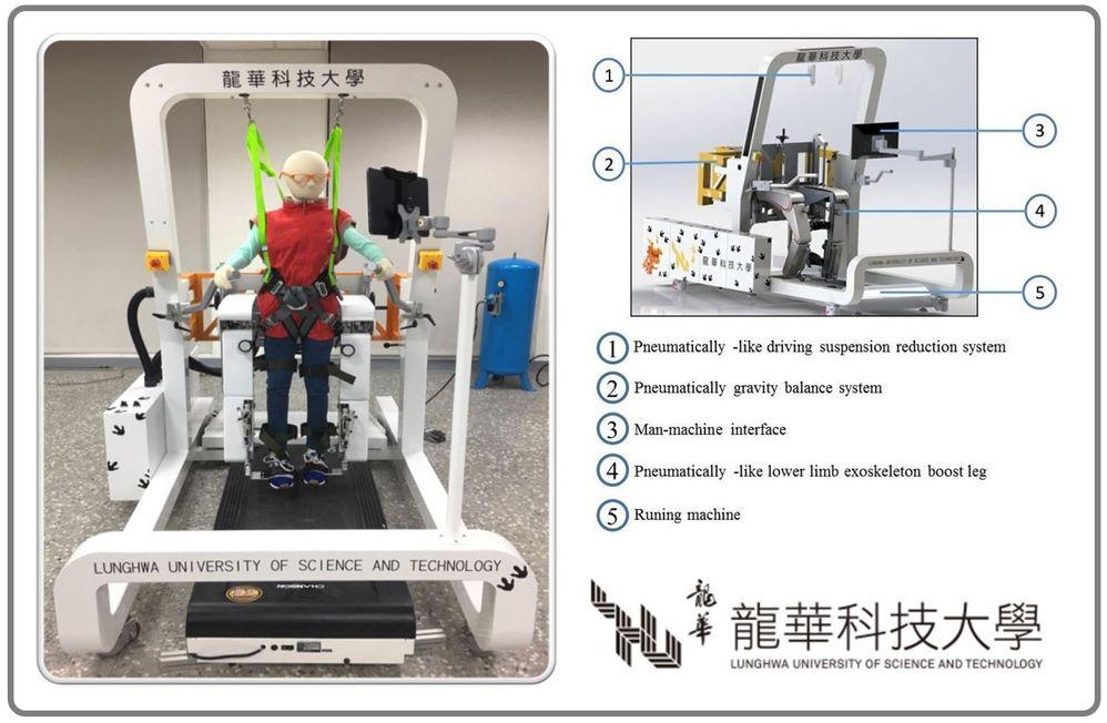 extremity gait training system.JPG