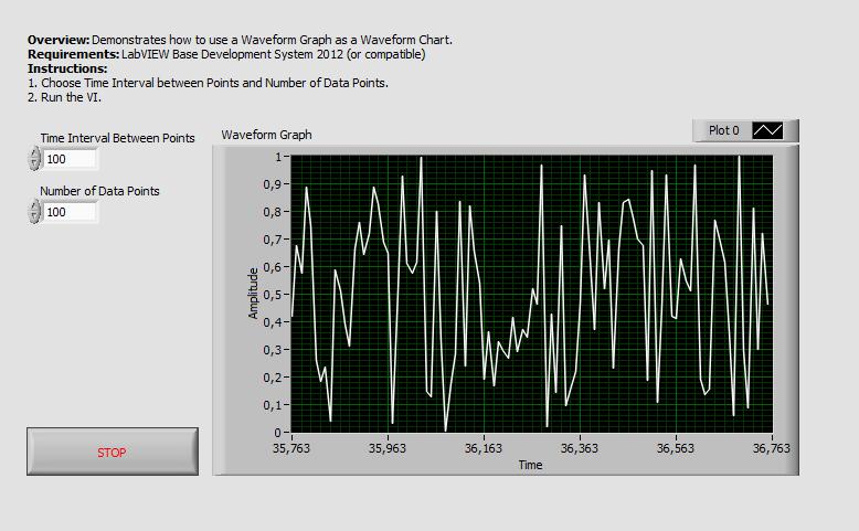 Waveform Graph used as Waveform Chart LV 2012 NIVerified.vi - Front Panel.png