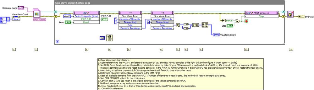Host receiver.vi - Block Diagram.png