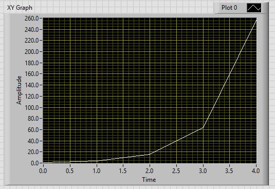 xygraph1.2.PNG