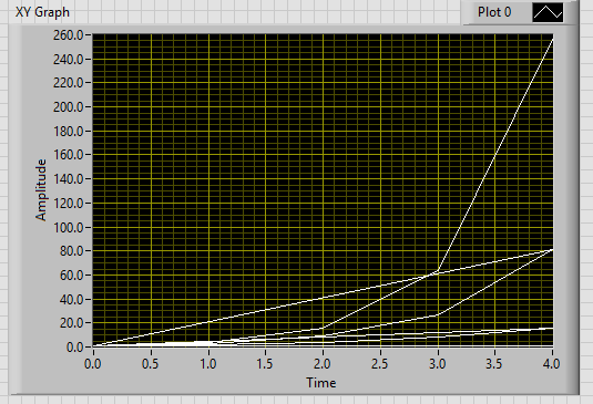 xygraph2.2.PNG