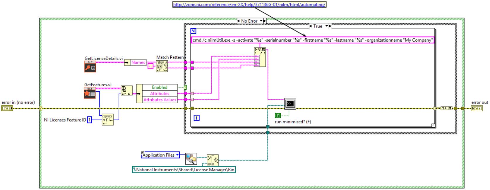 Block Diagram - Programmatically Activate NI Licenses