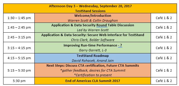 CTA Summit Agenda.png