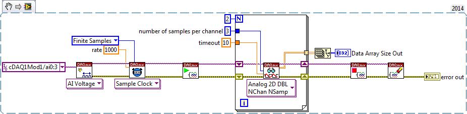 DAQmx N Chans N Samples Data Points Looped.png