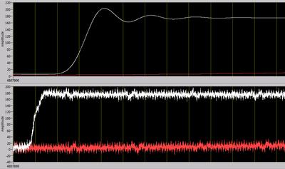 Image-4-Filtered output(upper chart)