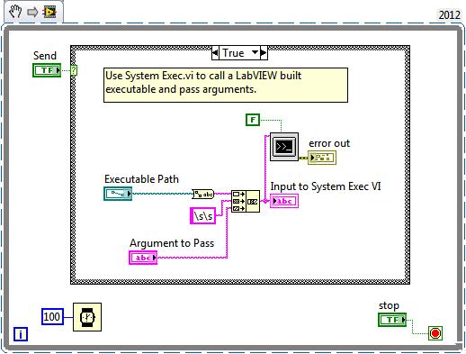 Call Executable LV 2012 NI Verified.png