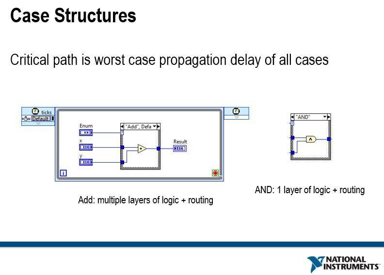 SCTL propagation delay.JPG