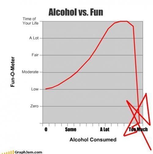 72fd93316eb90e7b35ae77a5b329d7b7--funny-alcohol-drinks-alcohol.jpg